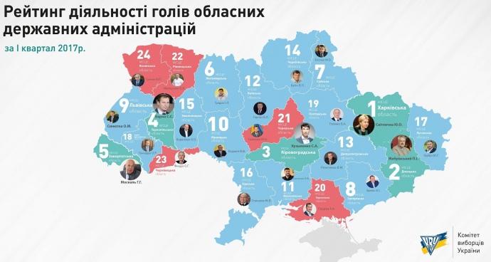 Володимир Гунчик - найгірший губернатор України