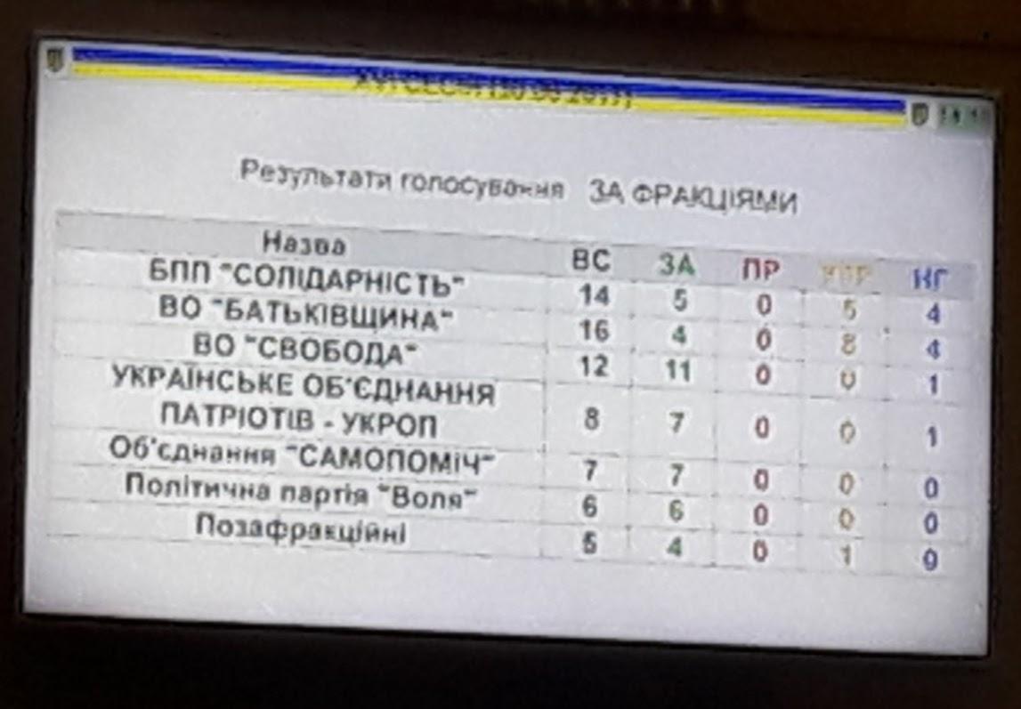 Азаров подарував Ахметову на 45-річчя 45% акцій Бурштинської ТЕС