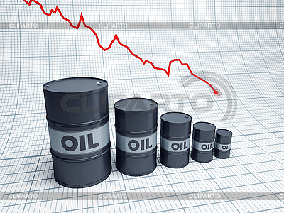 Ціни на нафту б'ють антирекорди за останні 6-10 років
