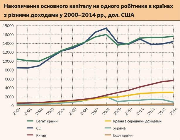 В офшорах осіло 1.5-2 річних ВВП України  - міжнародна оцінка